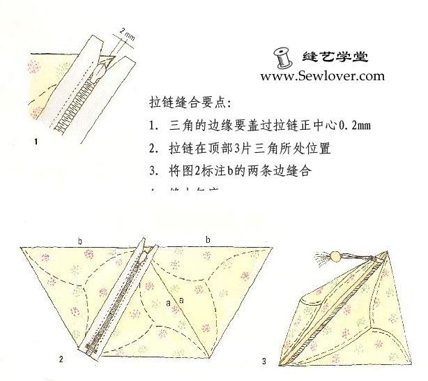 выкройка блузки с баской подробно