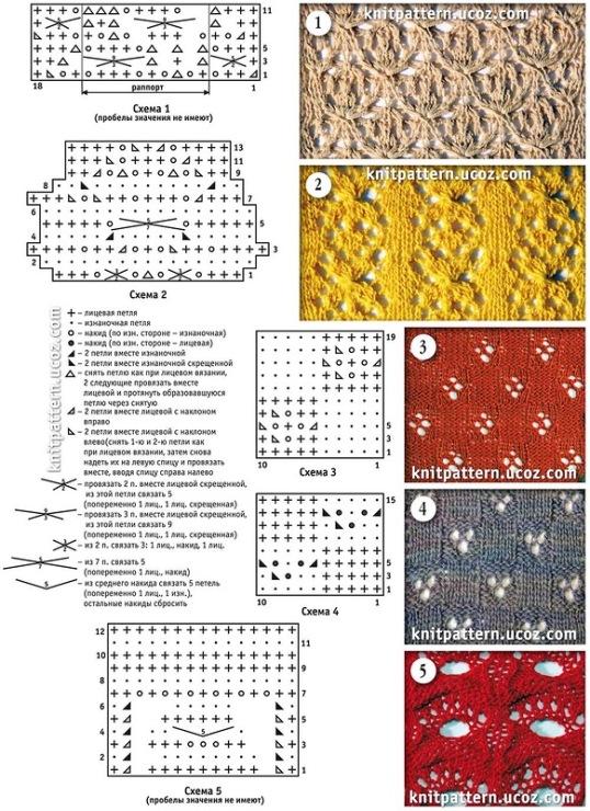 Узоры вязания спицами с описанием и схемами и