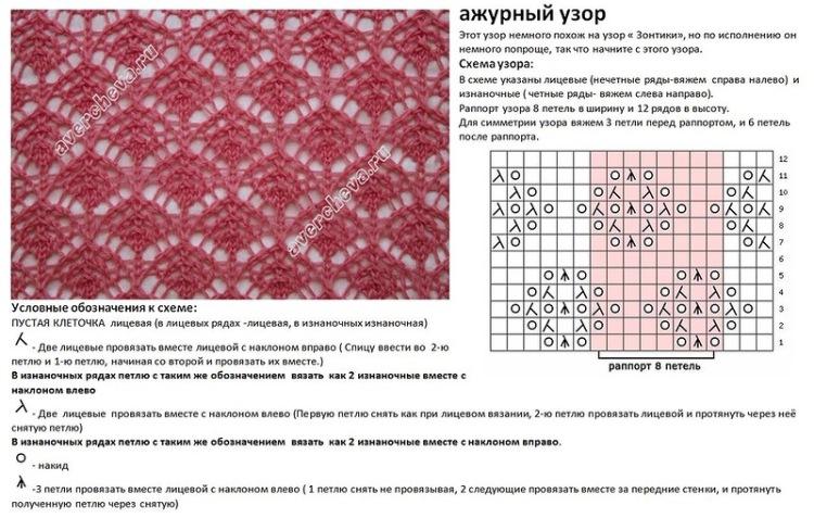 Ажурное вязание спицами несложные узоры с описанием