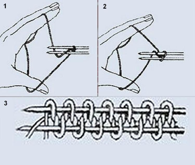 Итальянский набор для вязания спицами 921