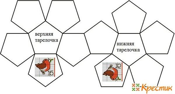 Седум спуриум посадка и уход