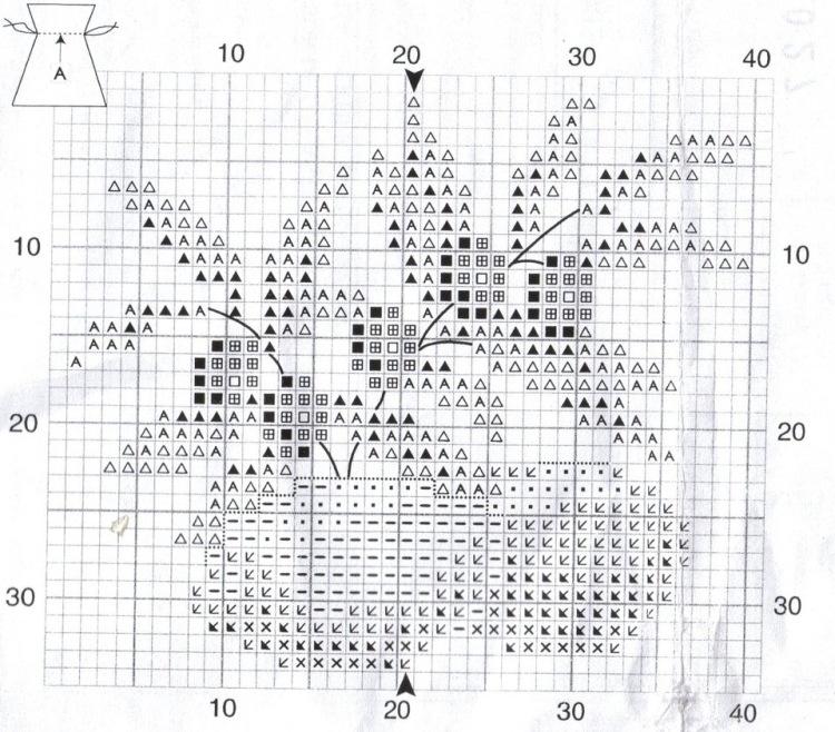Схемы вышивки vervacoдля саше 53