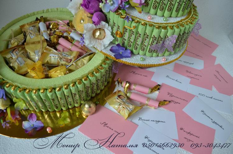 Поздравление к подарку торт из конфет