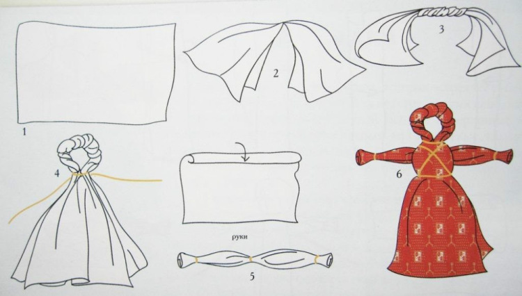 Тряпичная кукла желанница своими руками мастер класс фото поэтапно 23