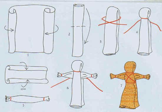 Как делать куклы легко