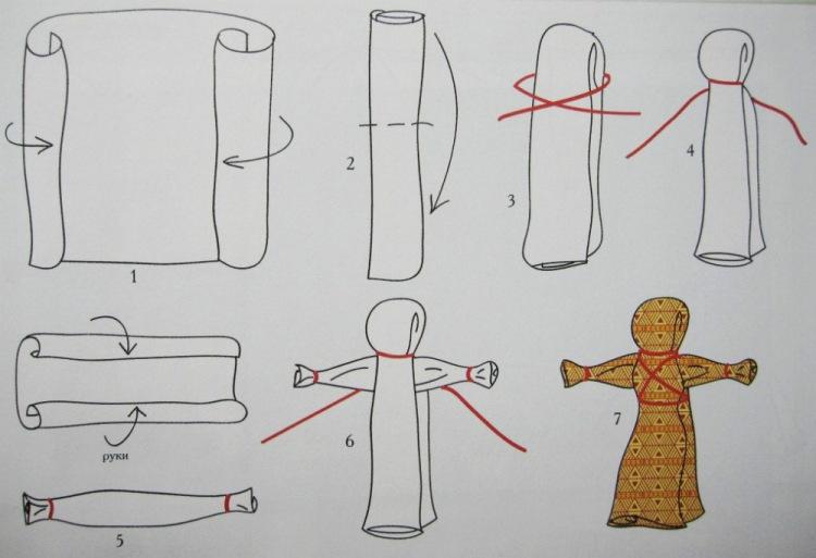 Как быстро сделать куклу своими руками