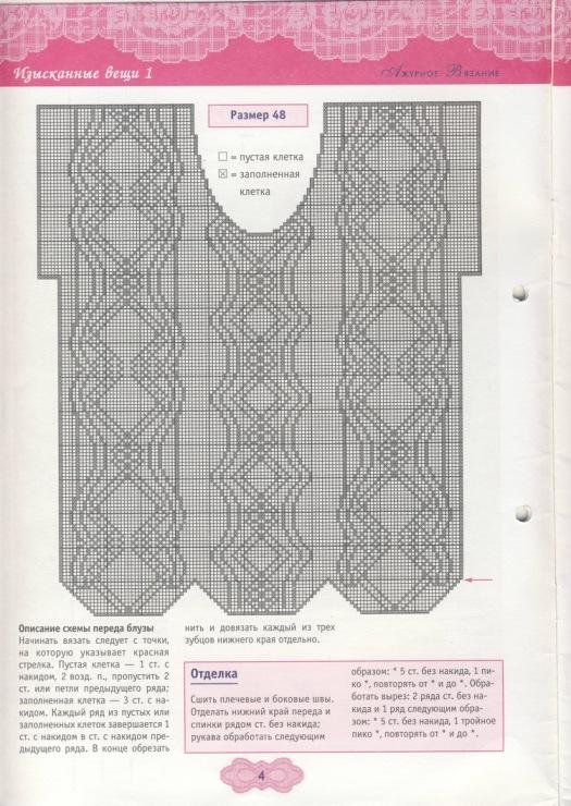 Кофты спицами для женщин и девочки: описание кофт