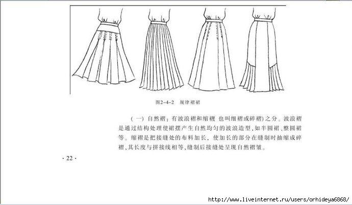 Выкройки японской школьной юбки