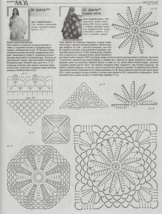 последний журнал мод по вязанию посмотреть вязание спицами и