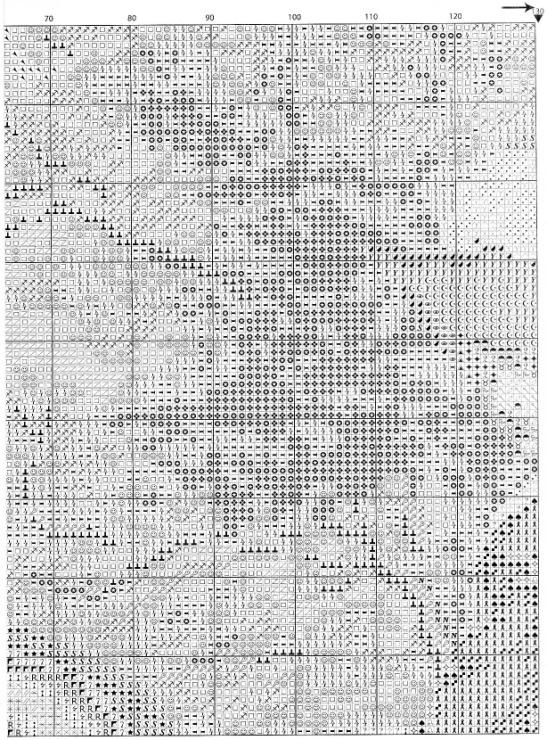 Схема вышивки утренняя прогулка риолис 94